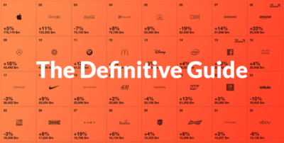 The Definitive Guide to Creating an Amazing Brand Name